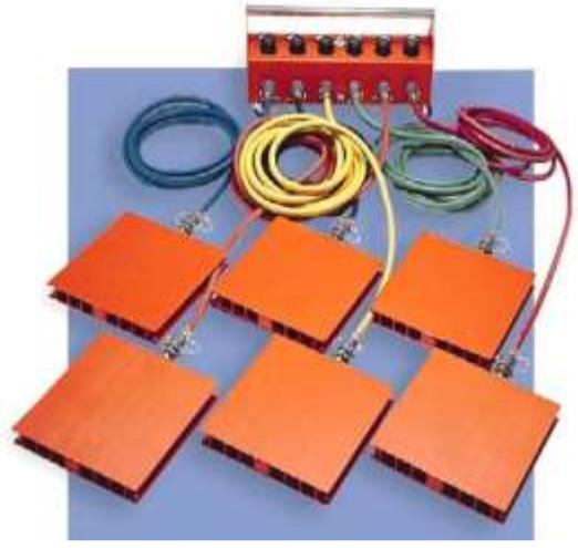 Load Module Systeme Konfiguration aus 4 oder 6 Modulen sowie Aero-Caster